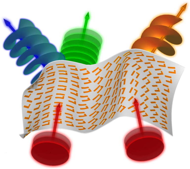 Illustration: Electromagnetic waves (red inputs) interact with metamaterials that are designed to manipulate how the waves transform and propagate (blue, green and orange outputs).